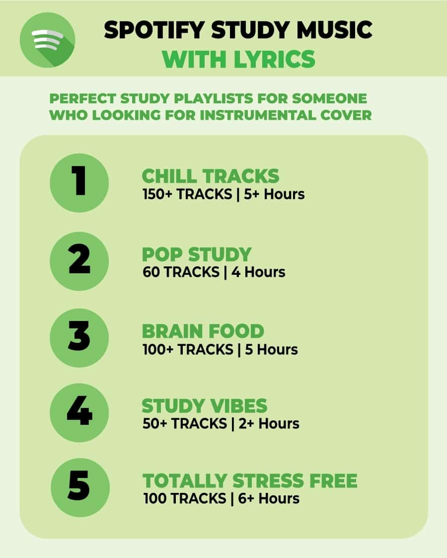 spotify-study-music-with-lyrics